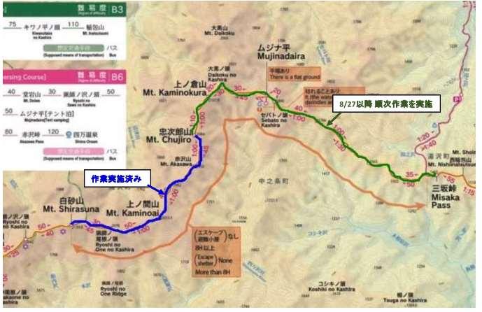 新規開通区間(三坂峠~白砂山)の登山道刈払作業